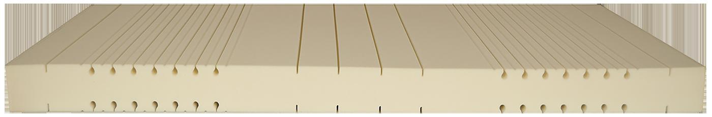 Matratzenmodelle - Vitaflex